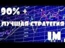 Лучшая стратегия торговли по тренду Бинарные Опционы
