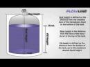Ultrasonic Level Sensors - Range, Tank Height, Fill Height and Dead Band Explained