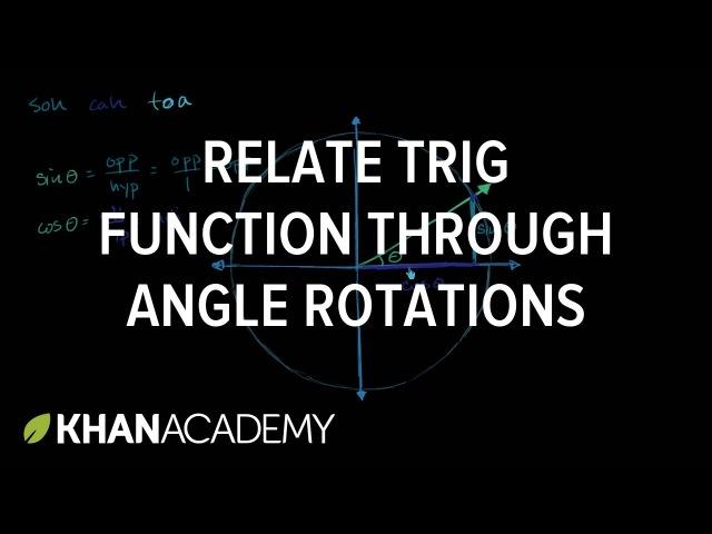 Relating trig function through angle rotations | Trigonometry | Khan Academy