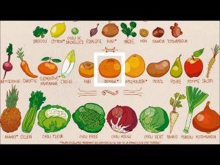 Leçon de prononciation française. Lesson of french pronunciation: Les légumes du mois de Janvier.