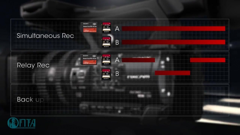 Sony HXR NX100 Обзор новой компактной Full HD камеры