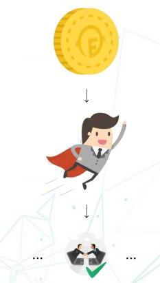 FintruX - кредитование на основе блокчейн технологии