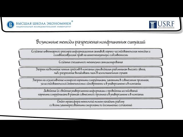 Коммерциализация интеллектуальной собственности, созданной в университете: во ...