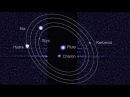 Спутники Плутона рассказывает астроном Владимир Сурдин