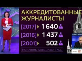 Владимир Путин подведет итоги года на традиционной Большой пресс-конференции