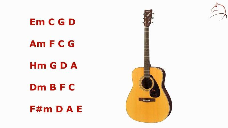 Українські пісні під гітару на чотирьох акордах (опитування)