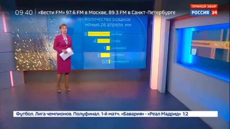 Россия 24 - Погода 24: арктическое вторжение в Амурской области вряд ли поможет в тушении пожаров - Россия 24