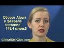 Оборот Альпари в феврале составил $148,4 млрд