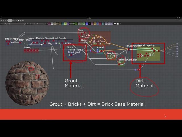 Substance Designer. Основы 2 - Типы рабочих процессов при создании процедурных материалов