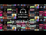 Top 200 Year End K-Pop Chart 2017