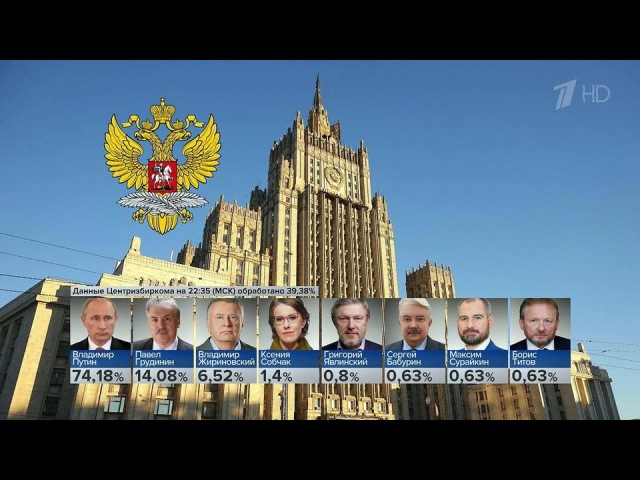 Скандал недели: Москва ждет отЛондона доказательств поделу Скрипаля
