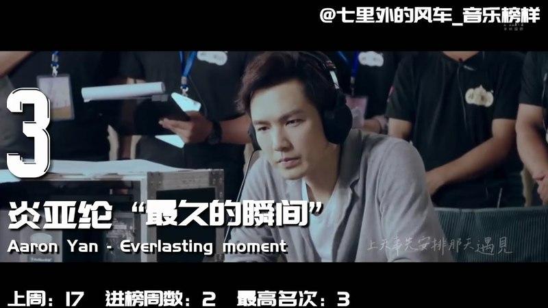 Hito全球流行音樂金榜2018年第13周Top20 莫文蔚五月天炎亞綸佔據前三甲