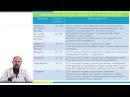 Урок 15. Блокаторы кальциевых каналов в лечении ГБ.