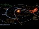 Астрономам удалось зафиксировать планету Нибиру