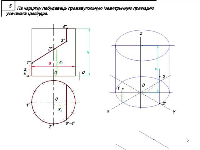 Изометрия цилиндра