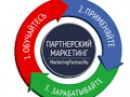 [Вебинар] 16 декабря 16.00 мск. Спикер - Женя Белоусова