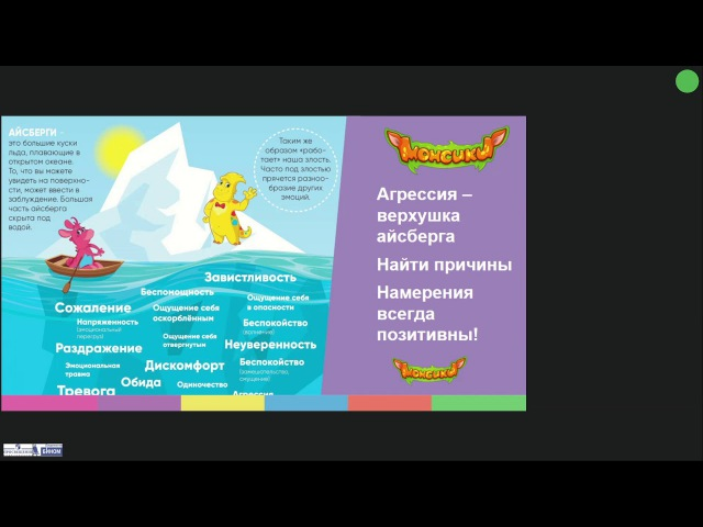 Агрессии и истерики ребенка 2ч Академия Монсиков
