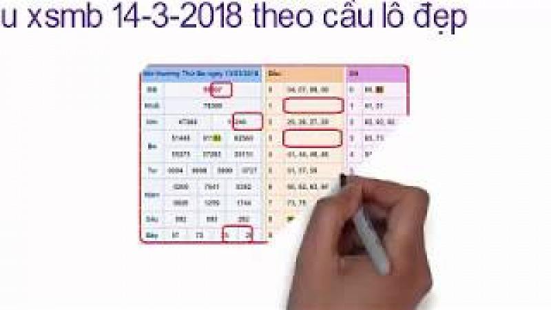 Soi cầu xsmb 14-3-2018 - dự đoán xsmb bạch thủ lô chuẩn xác