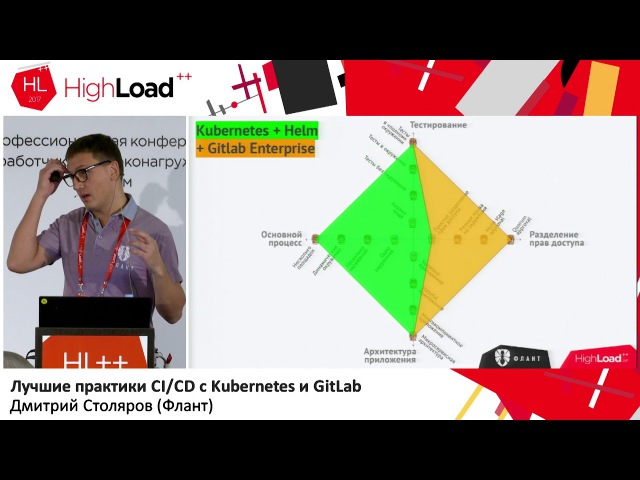 Лучшие практики CICD с Kubernetes и GitLab (Дмитрий Столяров, Флант, HighLoad 2017)