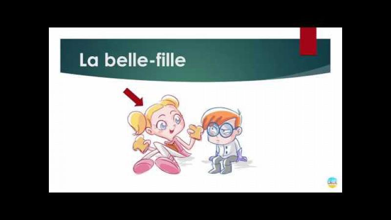 Apprenons ensemble le français Leçon 7 (les membres de la famille)
