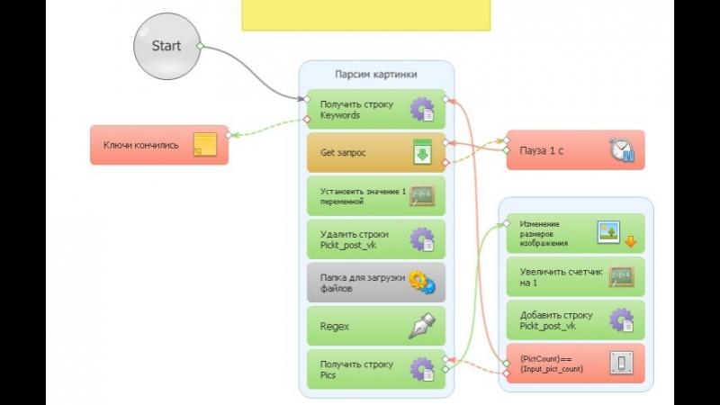 Урок 3. Parser Yandex