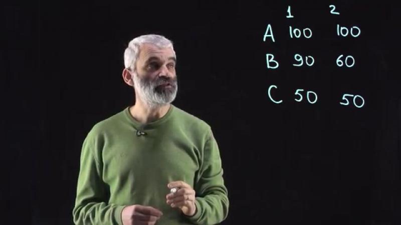 Математика для взрослых (Дмитрий Шноль)