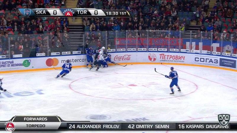 Моменты из матчей КХЛ сезона 17 18 • Гол 1 0 Прохоркин Николай СКА вместе с шайбой влетел в ворота 18 02