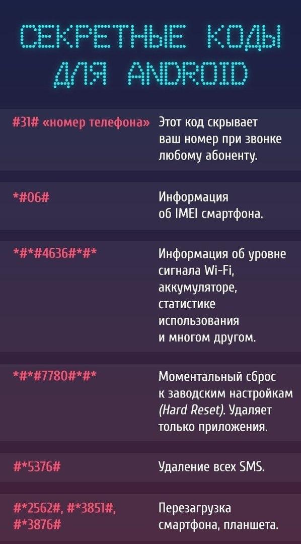 Дайте пожалуйста nck код на билайн смарт 3