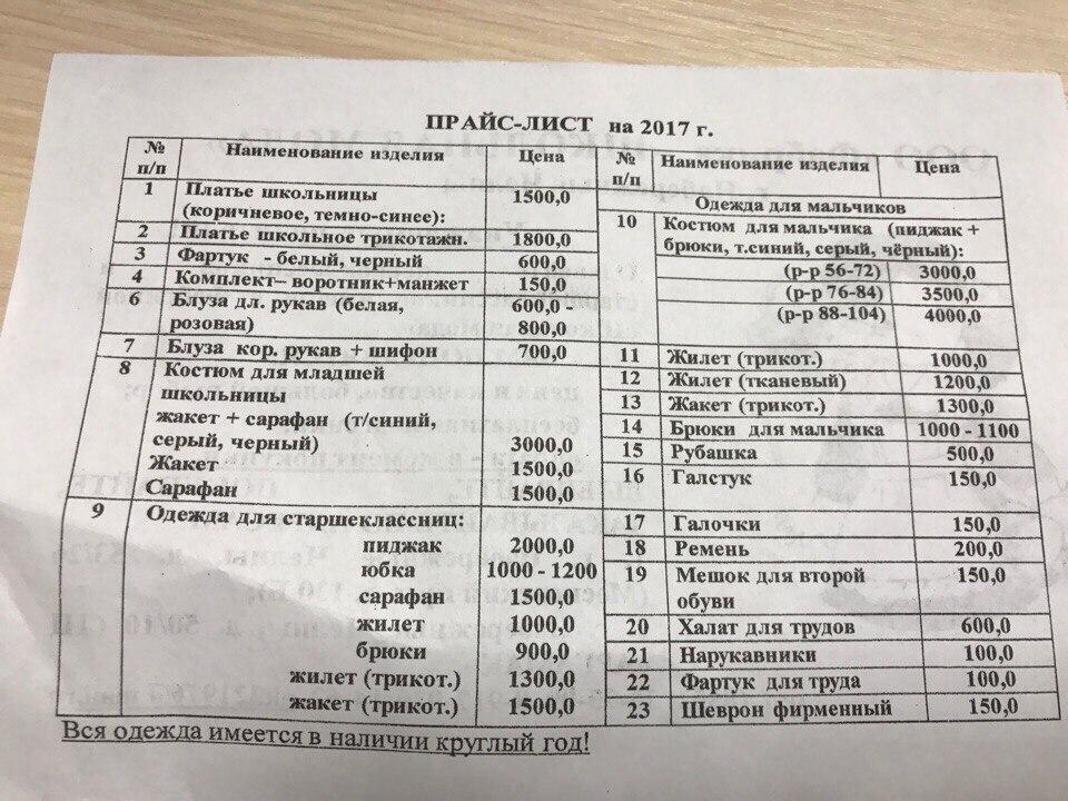 Хотелось бы рассказать всем, что в Нефтекамске в школах 10 и гимназии 1 организовали якобы централизованную закупку школьной формы, на которой нет данных по составу, уходу итп, сертификаты фабрика так же не предоставляет, видно что сшито из самой дешевой ткани.