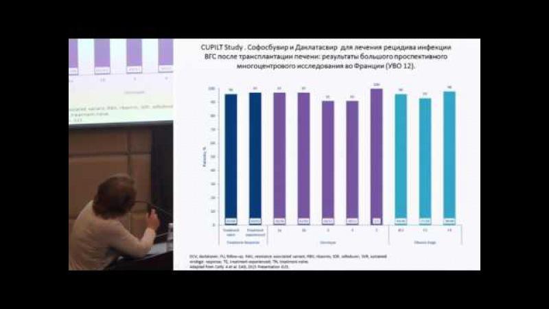 Инфекционные болезни и антимикробные средства 43