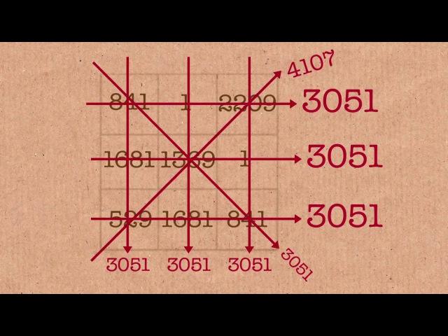 Квадрат Паркера Numberphile