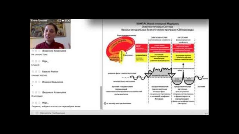 Психосоматика артрита. Новая германская медицина.