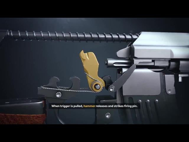 How an AK-47 Works | Как стреляет АК-47