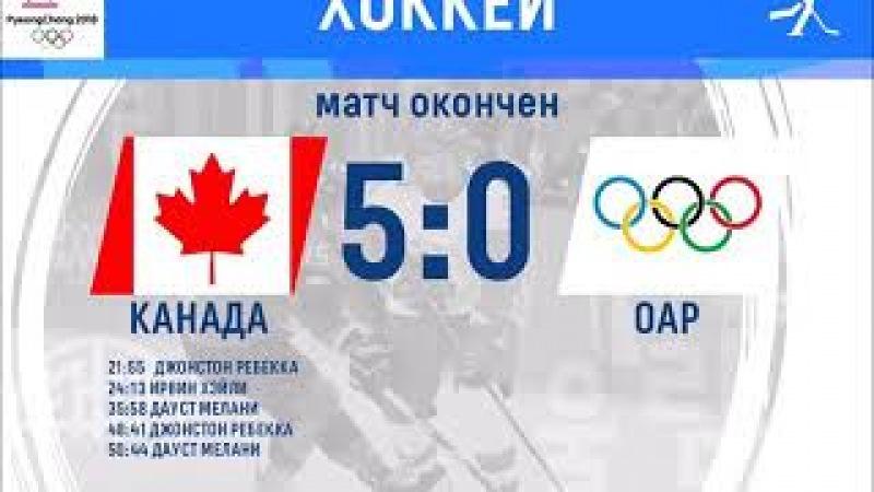Россия-Канада Олимпиада 2018.Женский хоккей полуфинал