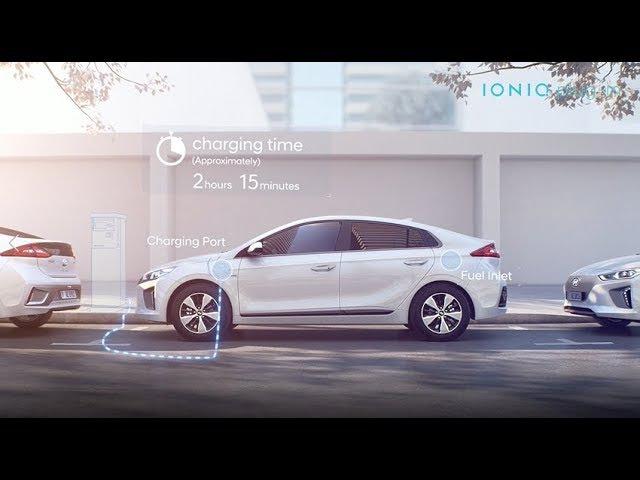 IONIQ Plug in Product information film