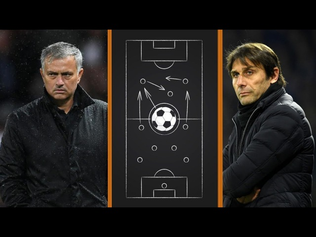 Manchester United vs Chelsea | Tactical Preview