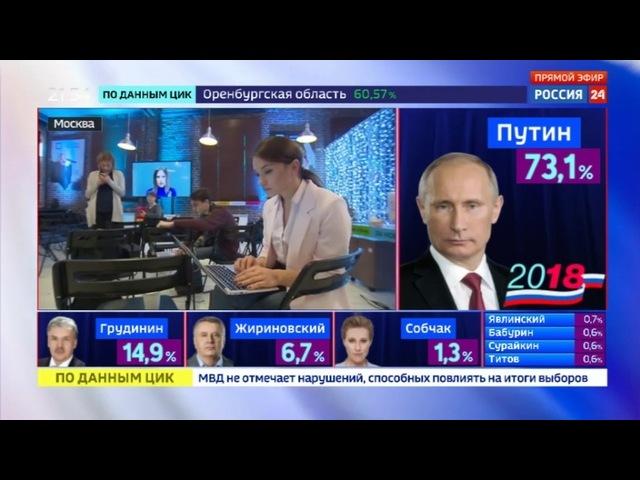 Новости на «Россия 24» • Ксения Собчак: мы провели яркую, красивую, новую политическую кампанию в России