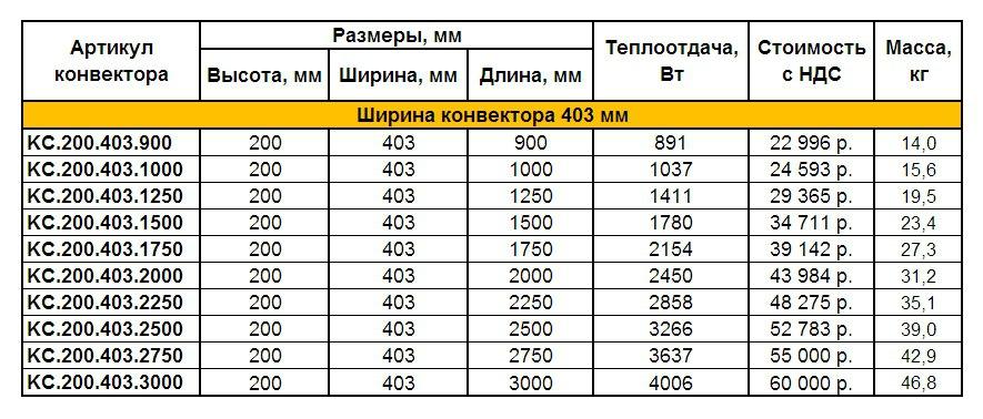 Прайс EVA K.200.403 ширина 403 мм, высота 200 мм