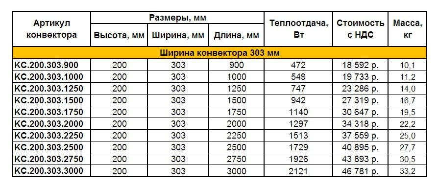 Прайс EVA KС.200.303 ширина 303 мм, высота 200 мм
