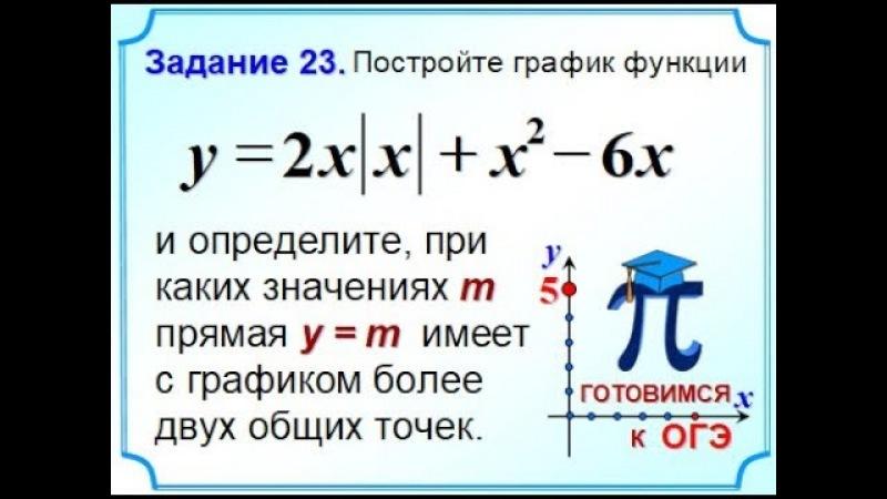 ОГЭ Задание 23 Парабола Модуль Кусочное задание функции