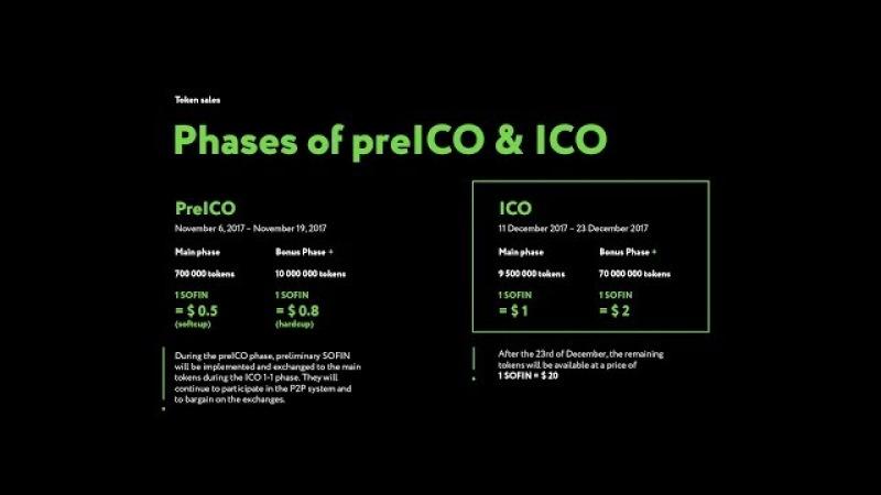 Sofin получи 50 монет Международная фиатная платформа P2P займов на базе блокчейн