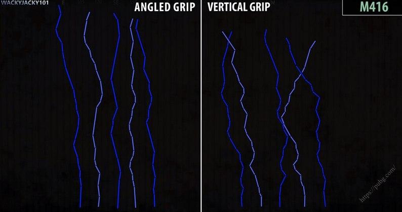 Доказательство что угловое цевье лучше, чем вертикальное