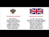 Гимны Британской и Российской империй на одну музыку