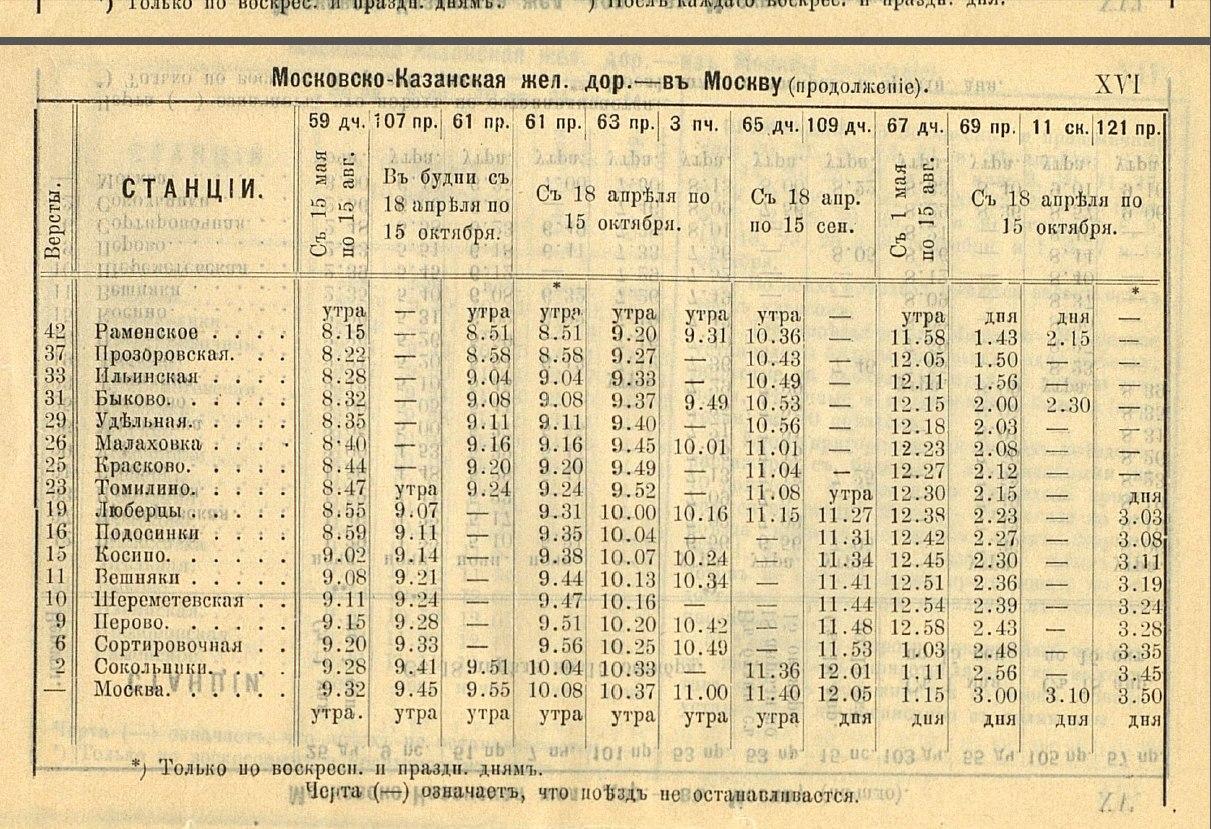 расписание электричек москва казанский вокзал люберцы 1 билетов поезд Чернушка
