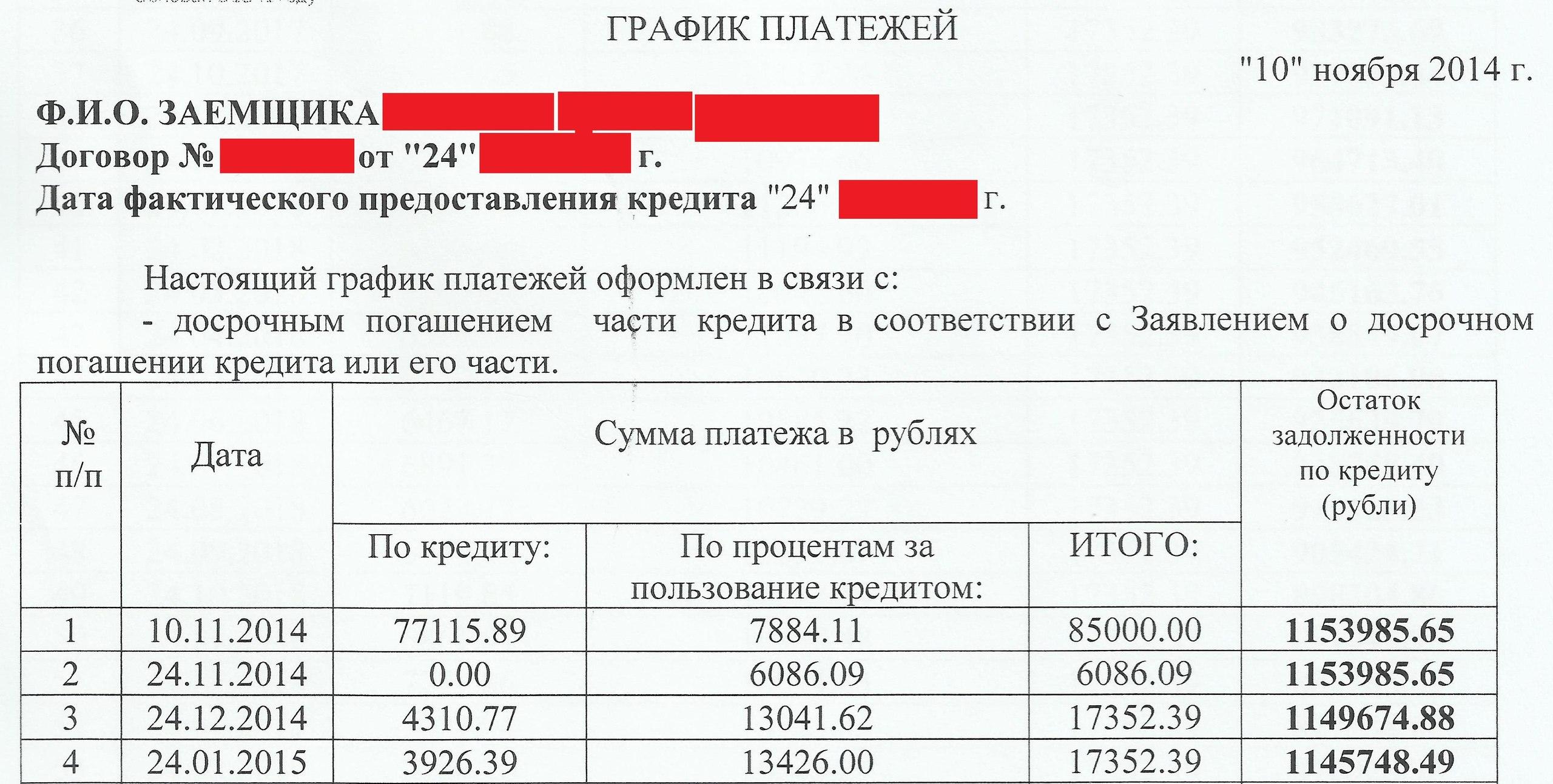 Справка о выплаченных процентах по кредиту сбербанк