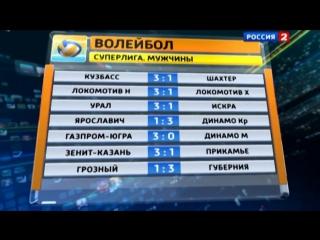 Вести спорт 2013. Волейбол. «Динамо» крупно не повезло в игре с «Газпром-Югра»