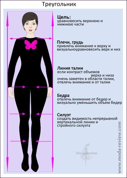 интернет магазин одежда женская недорого