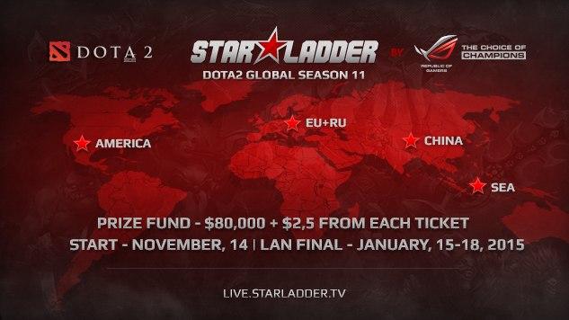 star_ladder_star_series_season_11