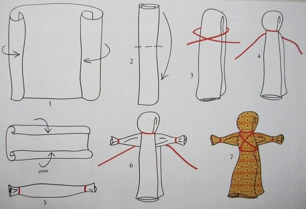 Как сделать куклу из ткани своими руками.русско народные