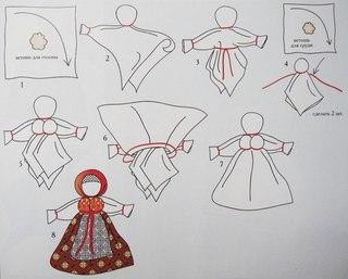 Как сделать русскую народную куклу своими руками